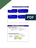 modul kuliah kimia Struktur Dan Keasaman