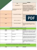 AP1 AA3 Ev1 Lista de Requerimientos Funcionales y No Funcionales Del Proyecto (2)