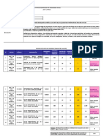 A36 %UMdispositivos Médicos Stock Mayor o Igual Al Mínimo Mes2016 (1)