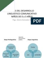 desarrollo linguistico 0 - 3 años.ppt
