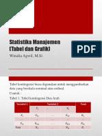 Statistika Manajemen (2)-1.pptx