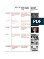 chloe garcia - racial profiling vocabulary chart