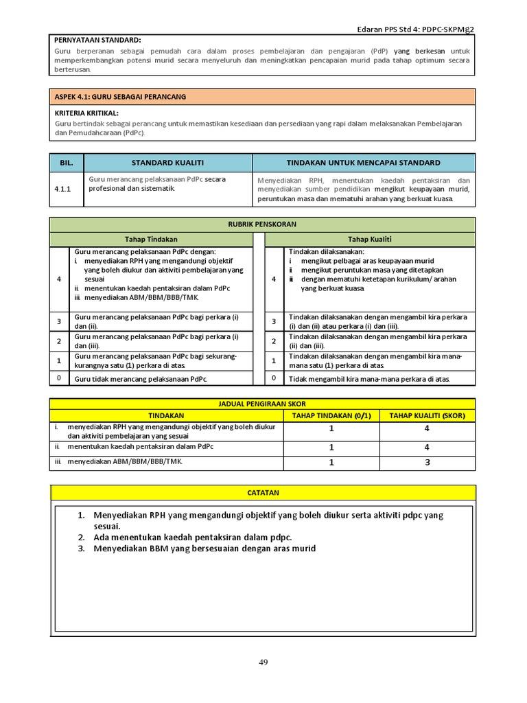 Standard 4 Skpmg2