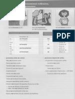 A1 - Verbos reflexivos + Imperfeito