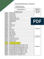 TDH 57 NHẬP HỌC