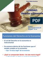 Unidad I Derecho y Economía 2015.pdf