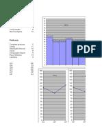 Base Gráficos WISC III