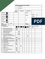 Diagrama de Analisis Del Proceso Dap