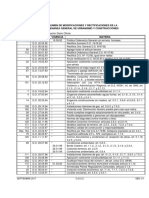 OGUC Febrero 2018 (Disposiciones Transitorias - Vigencia Inmediata)