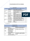 Formato de Calificacion Del Test de La Famailia