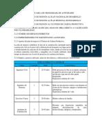 Modulo 5 Plan Operativo
