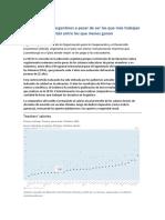 Cuánto ganan y trabajan los docentes argentinos