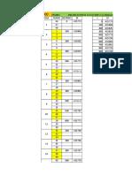 Trabajo Practico 4 Puentes (Lineas de Influencia Para Estructuras Hiperestaticas Mediante Sap 2000)