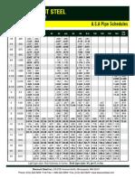 ASA Pipe Schedules