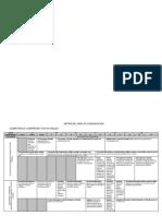Matriz Competencias Capacidades Rm 199