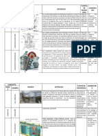 Glosario de Terminos-diseño de Plantas Mineras