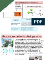 Compuestos halogenados - resumen