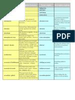 lexique-francais-anglais.pdf