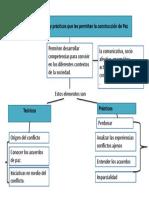 Elementos teóricos y prácticos que les permitan la.pptx