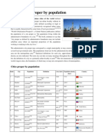 Global Cities Proper by Population