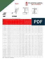Wide Flange Shape.pdf