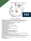 Método de Investigación Social