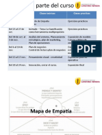 Mapa de Empatía y Modelo Canvas