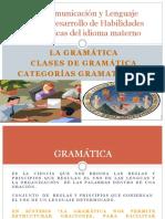 La Gramática L01. Comunicación y Lenguaje I