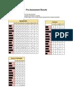 preassessment post assessment lincoln portfolio