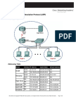 Redes1_Pr12_MAc.pdf