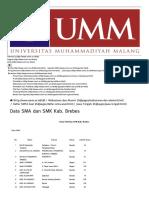 Data SMA Dan SMK Kab. Brebes