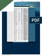 Docsis Log Dpc3928sl2
