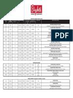 Ecc Tungsten Carbide Grade Chart