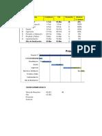 Programa básico en Excel con avance de las actividades.xls