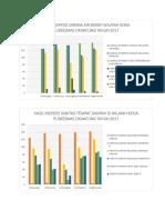 Visualisasi Data 2017