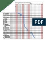 Cronograma de Actividades Fase 2 Analisis Del Proyecto Curso de Diseño de Proyectos