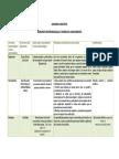 85118440-CORRIENTES-EPISTEMOLOGICAS-O-TEORIAS-DEL-CONOCIMIENTO.pdf