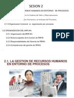 2 Gestion de Recursos Humanos en Entorno de Procesos