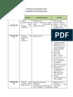formulir AUSTRALIAN TRIAGE SCALE.docx