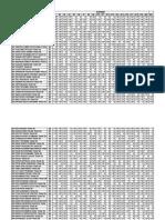 12produktif Tsm Soal Pts Produktif c2 Xii