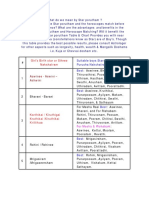What is Star Matching.pdf