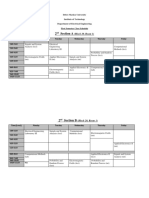 2010, 2nd Sem Class Schedule(1)
