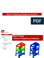 A6 Direct Frequency Response (Analyst)