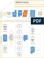 BWSSB Software Architecture Flow