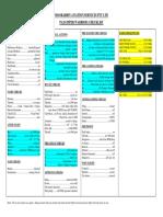 Pa28 Warrior Checklist