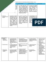 Análisis Mundial, Regional, Nacional y Local