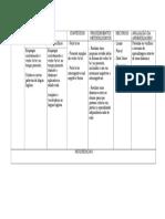 Plano de Aula Modelo Simples