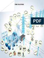 AFL Electrical Power Systems Solutions