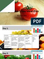 khiraldo 5 day meal plan