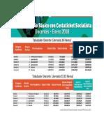 nuevo tabulador 2018.pdf